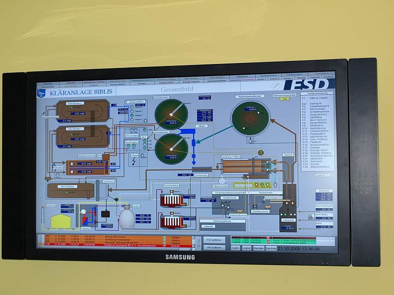 Automatisierungstechnik Kompetenzen und Prozessleittechnik ESD GmbH Dargun
