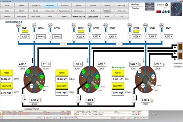 Visualisierung Stadtwerke ESD GmbH Dargun