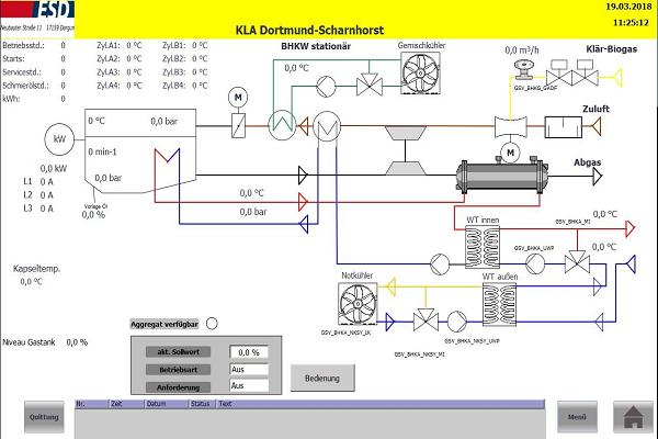 Steuerungsvisualisierung Blockheizkraftwerk ESD GmbH Dargun