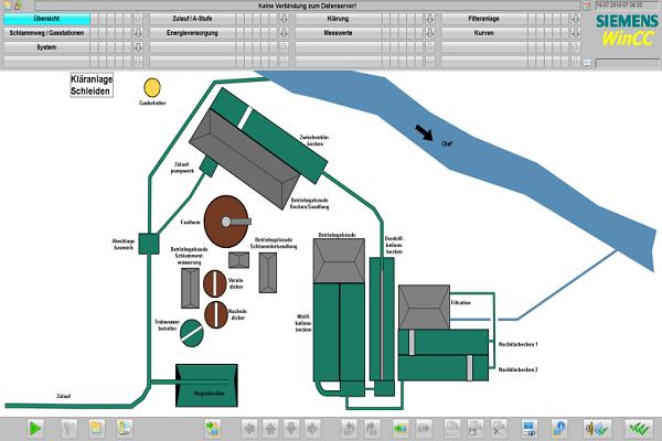 Visualisierung Wasserverband ESD GmbH Dargun