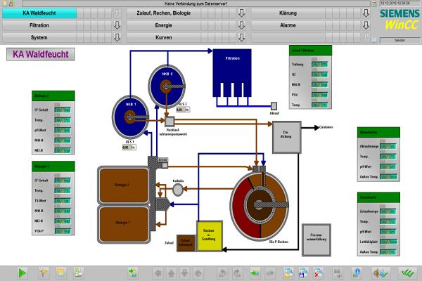 Visualisierung WVER ESD GmbH Dargun